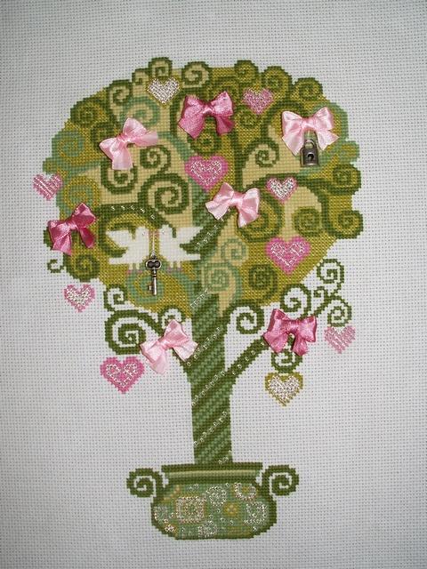 Дерево счастья и Денежное